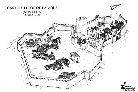 Крепость «Castillo de la Mola»