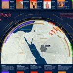 Саудовская Аравия. Древняя колыбель цивилизации