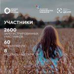 192 турмаршрута подано на конкурс «Открой свою Россию»